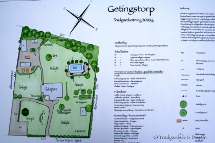 Getingstorp